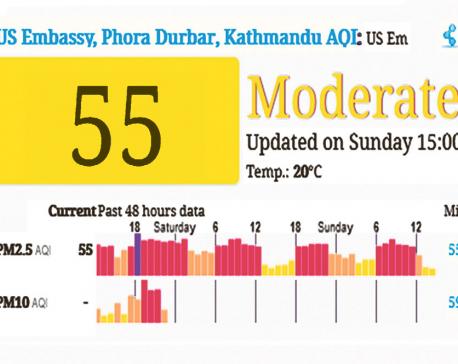 Westerly wind clears Kathmandu air