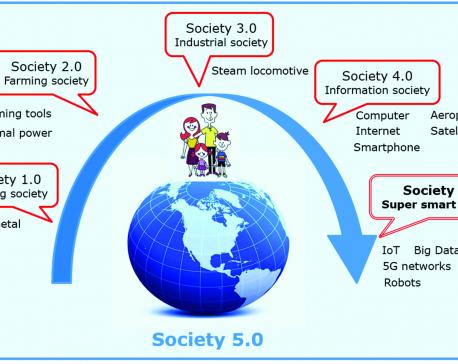 Toward Society 5.0