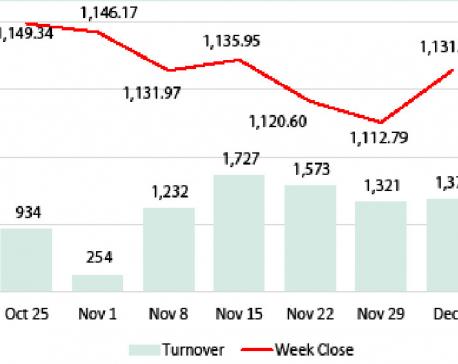 Nepse ends week higher, buoyed by insurance stocks