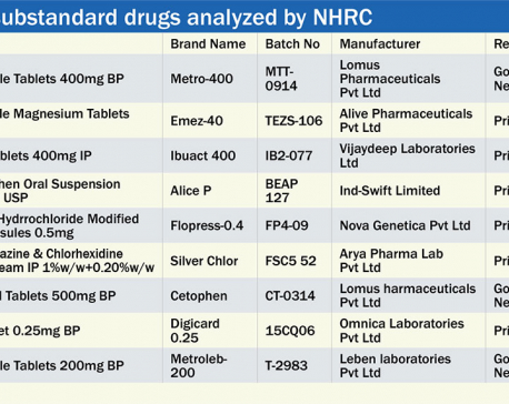 Some drugs supplied by govt, pvt sector are substandard: NHRC