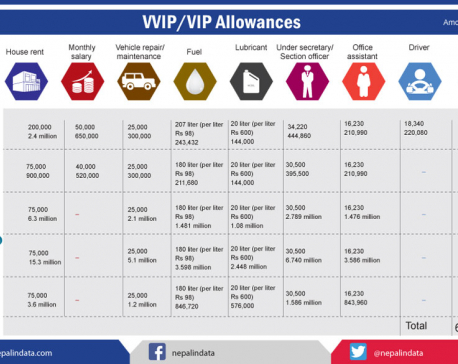 Bill for privileges to ex-VVIPs getting fast-tracked