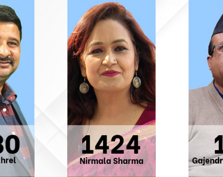 FNJ Election: Bipul Pokhrel leading Nirmala Sharma with a margin of more than 1,100 votes for presidential post
