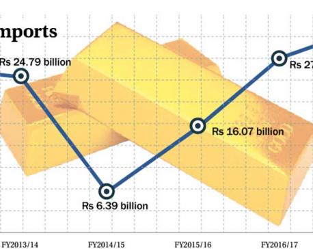 Government waits before raising gold import quota