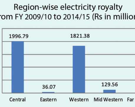 Central region highest in hydropower royalties
