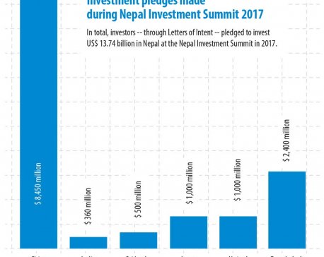 Government planning another investment summit next year