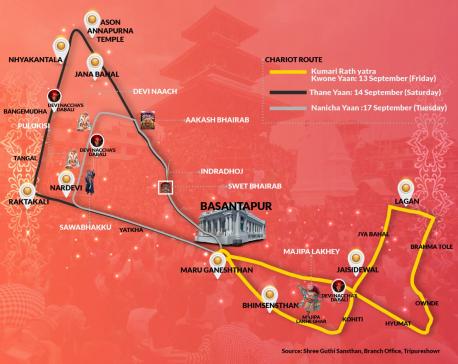 Are you ready for Kumari Rath Jatra?