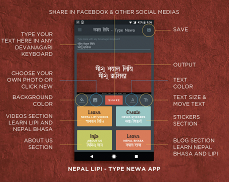 Learn Newari on your phone
