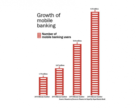 Mobile banking users increase by over 4.5 times in 4 years