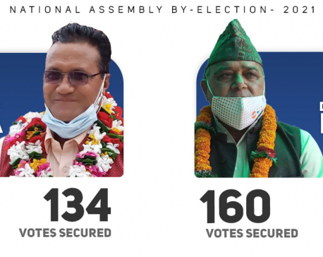 NC's Pandey elected NA member, ruling UML suffers a setback again