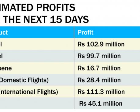 NOC draws flak for keeping huge profit margin