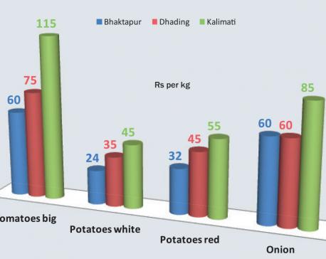 Middlemen hike veggies prices, not farmers: Market observers
