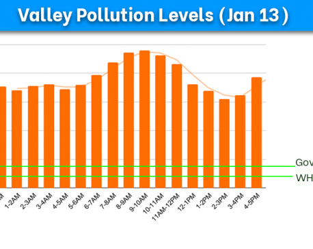 Valley Pollution Index for Jan 13, 2021