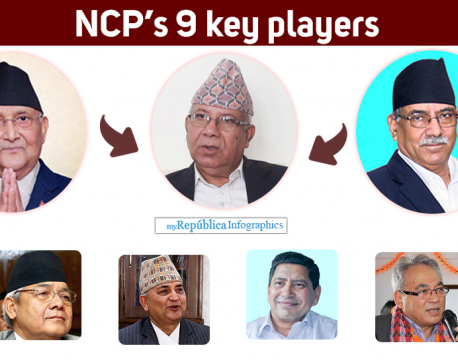 PM Oli offers to make Gautam new PM in a bid to settle intra-party disputes