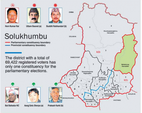 Election fever heats up frozen Solukhumbu