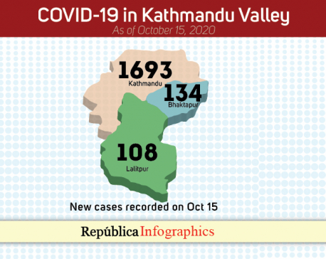 Valley's COVID-19 case tally nears 50,000 with 1,935 new cases recorded in past 24 hours