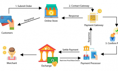 National Payment Gateway delayed by over a year; some see collusion