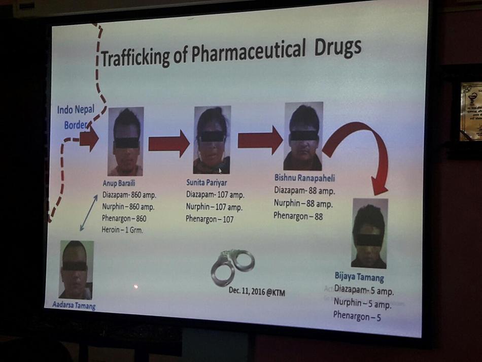 Five held for trafficking controlled narcotics drug