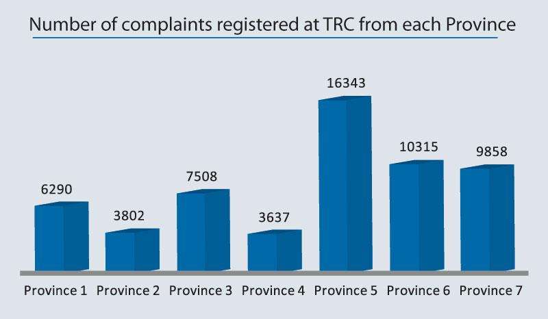 Act amendment delay stymies TRC