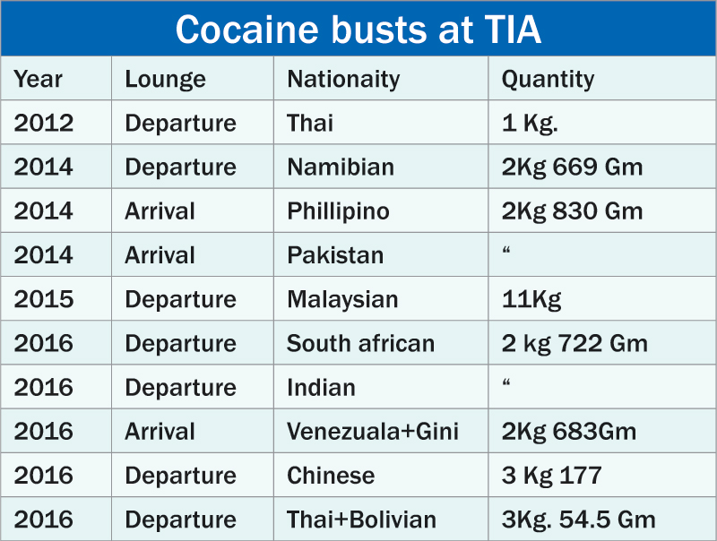 Cops fault TIA customs in surveillance of drug smugglers