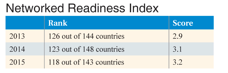 Nepal improves ICT ranking