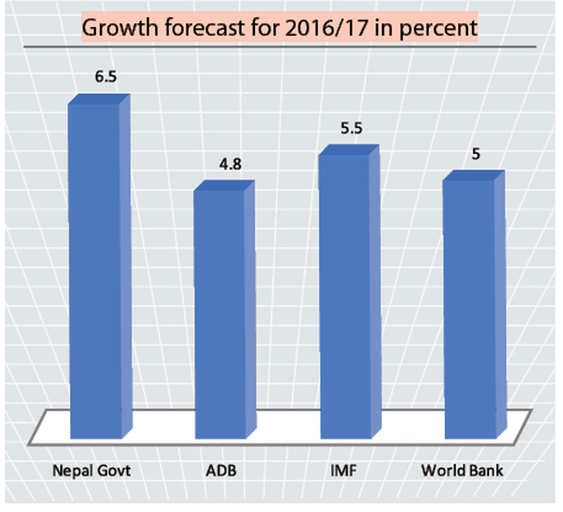 Why do the economic growth forecasts differ?