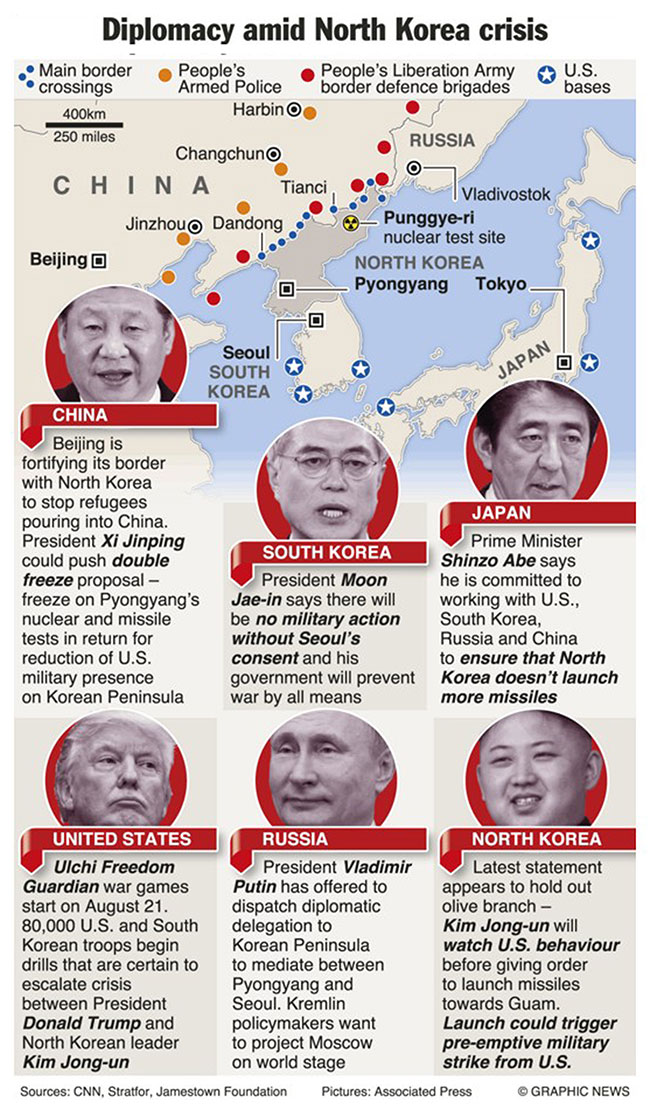 crisis diplomacy Historical analysis of diplomacy in cold war: cuban missile crisis to detente cold war: cuban missile crisis to detente through the lens of diplomacy.