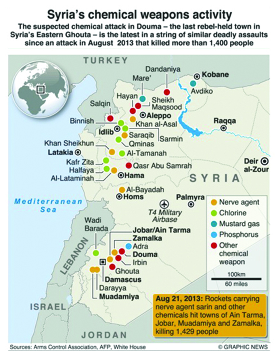 Infographics: Chemical attacks in Syria