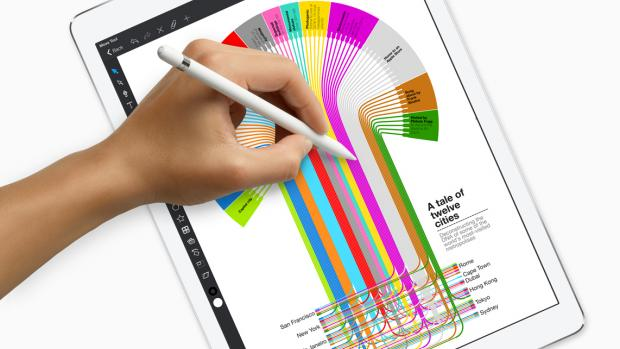 Photoshop is coming to iPad next year