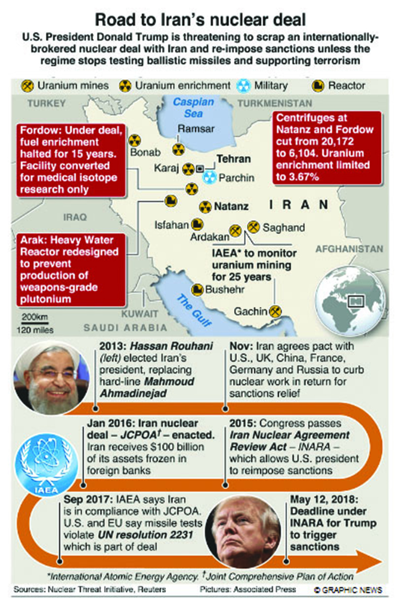 Infographics Road To Irans Nuclear Deal My Republica