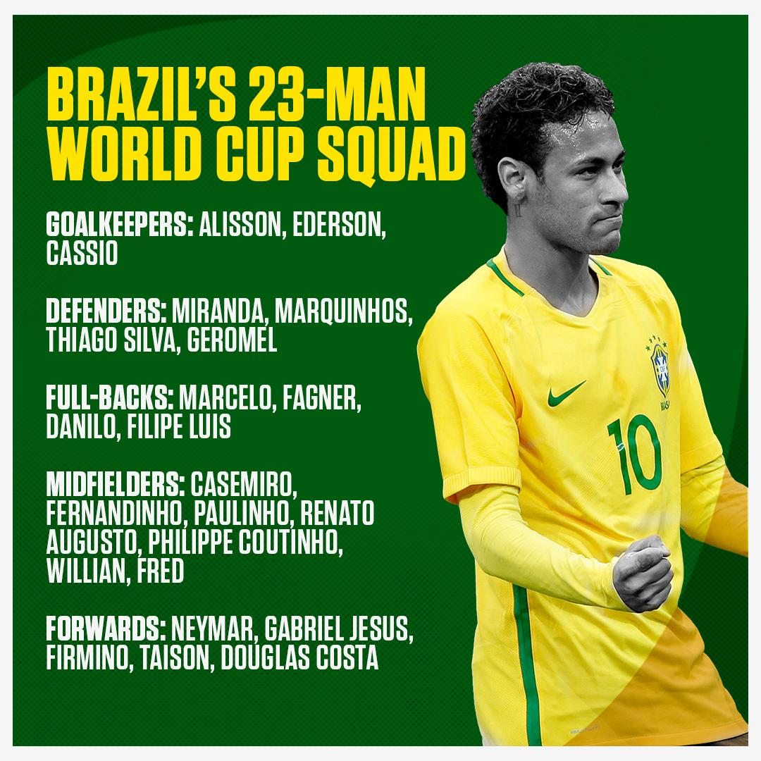 huge selection of 3e0e8 ce666 Brazil 23-man World Cup squad: Neymar joined by strong Man ...