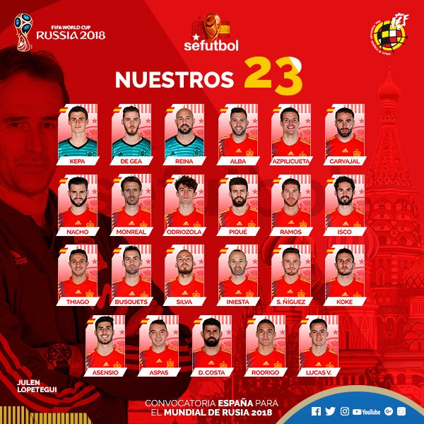 Diego Costa replaces Alvaro Morata In Spain World Cup squad