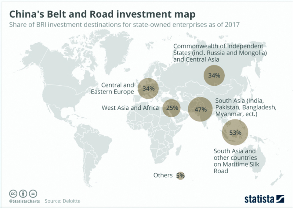 Infographics: China's belt and road investment map
