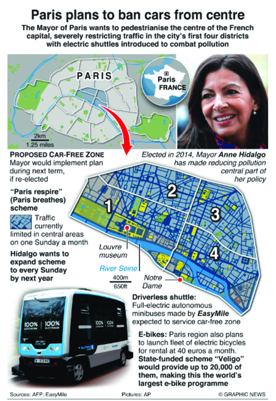 Infographics: Paris mayor plans to pedestrianize city centre