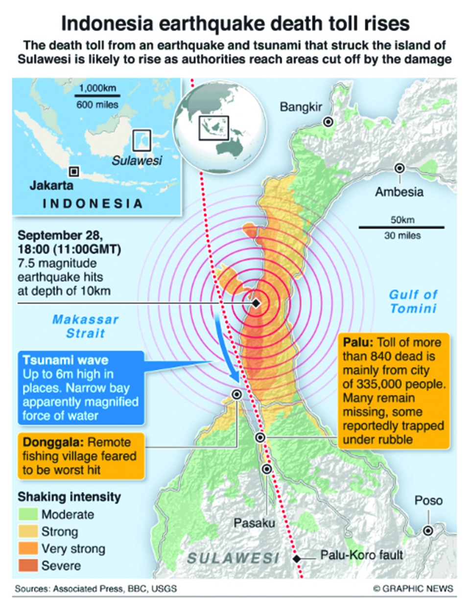 Infographics: Toll exceeds 840 in Indonesia disaster