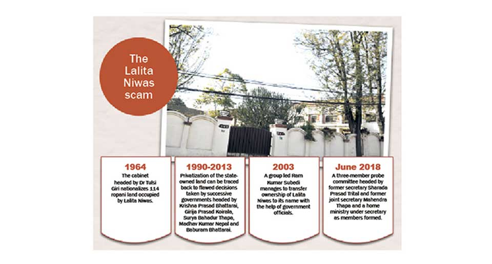 114 ropani of Lalita Niwas land worth billions captured by individuals now under CIB probe