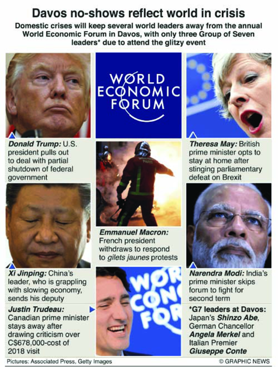 Infographics: Davos no-shows reflect world in crisis
