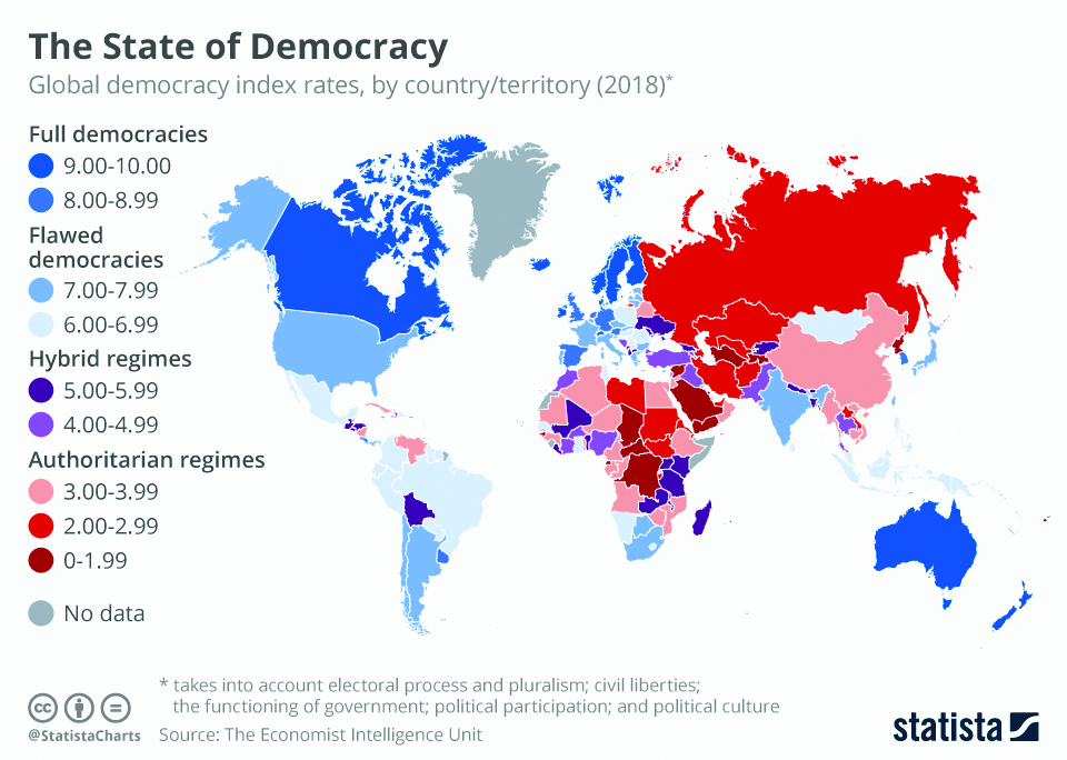 Infographics: The State of Democracy