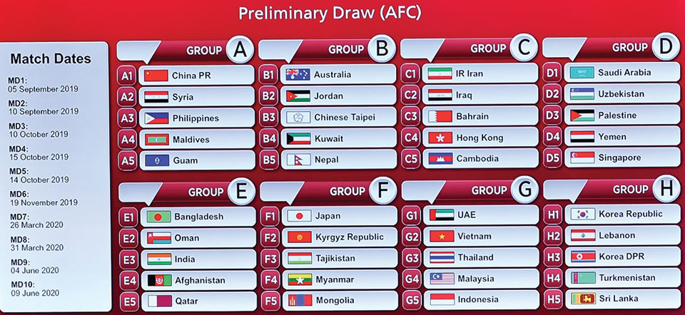 Nepal pitted in Group B of AFC World Cup Qualifiers