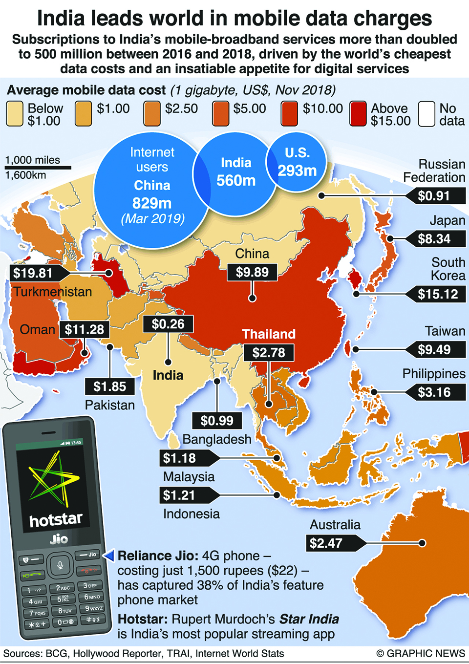 Infographics: India leads world in mobile data charges