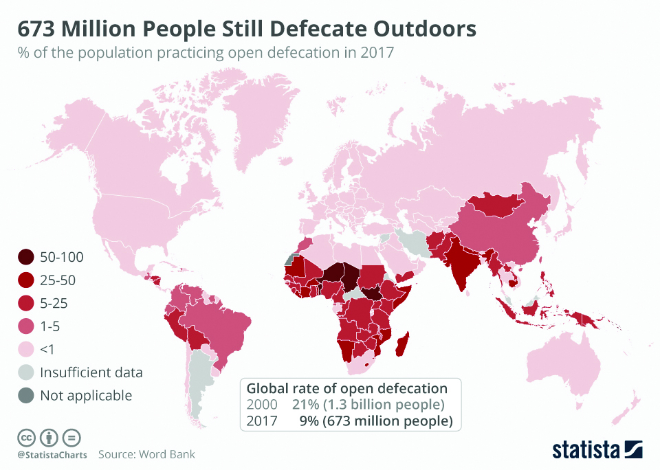Infographics: 673 million people still defecate outdoors