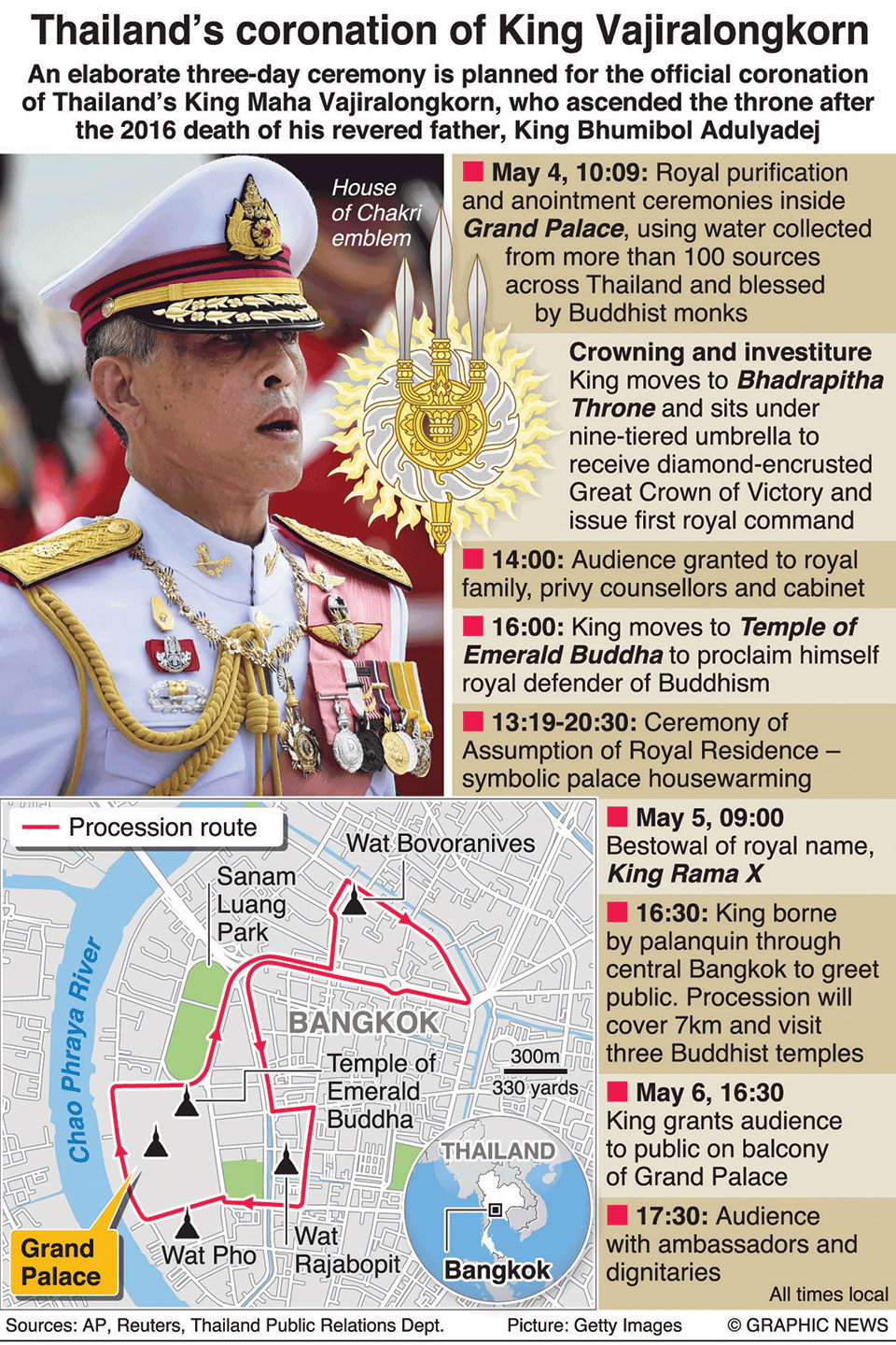 Infographics: Thailand set for official coronation of King Rama X