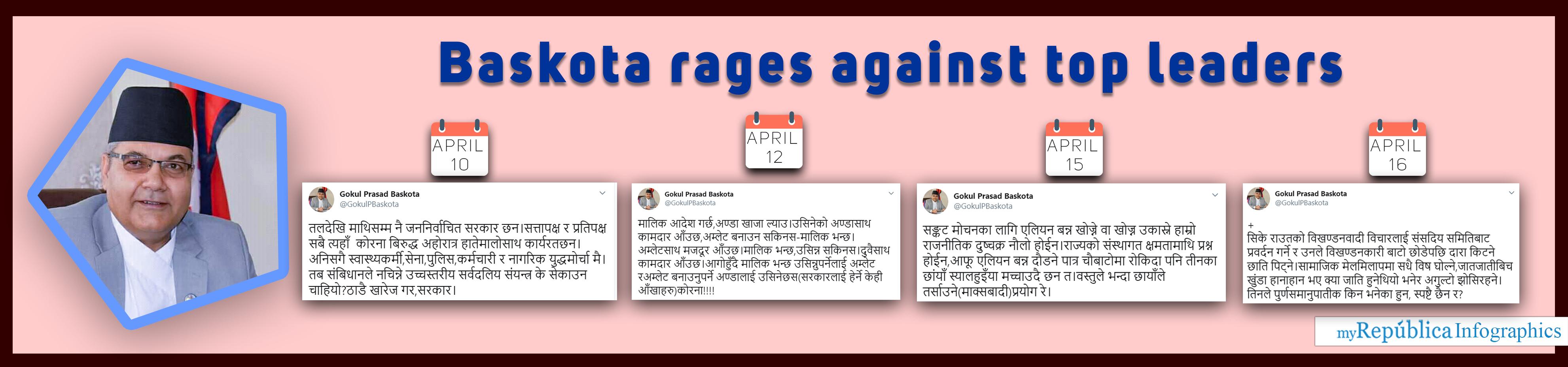 Former minister Gokul Baskota rages against top leaders