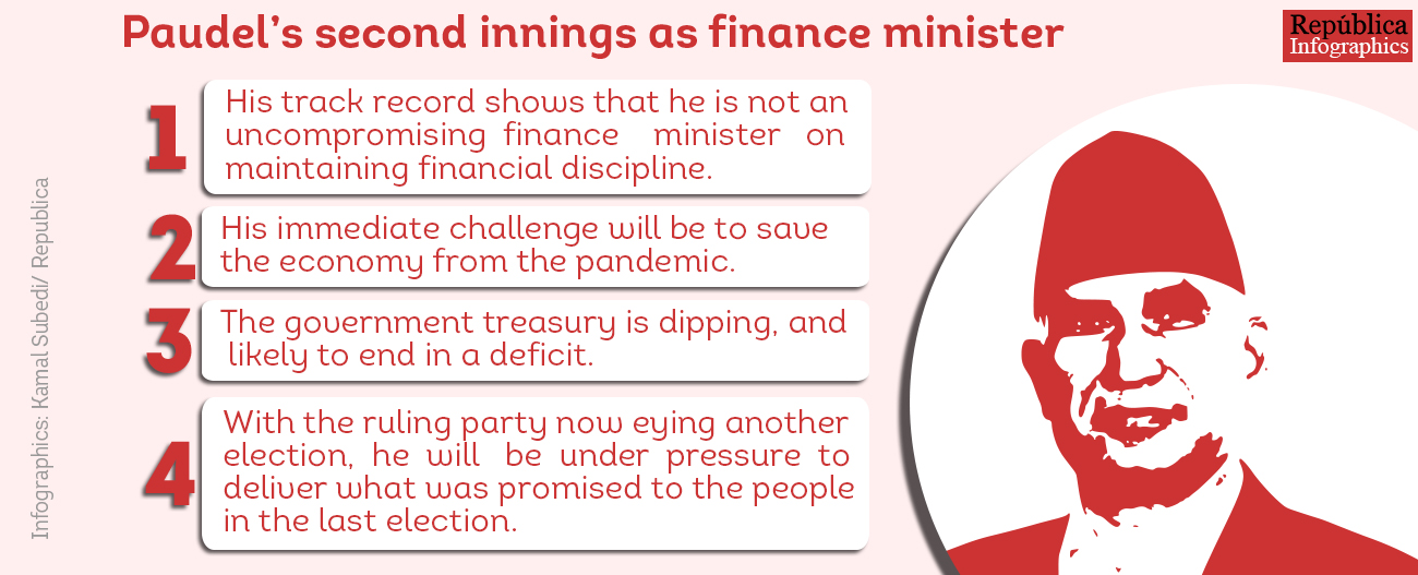 Finance Minister Paudel faces an economy in crisis. Where does he start?
