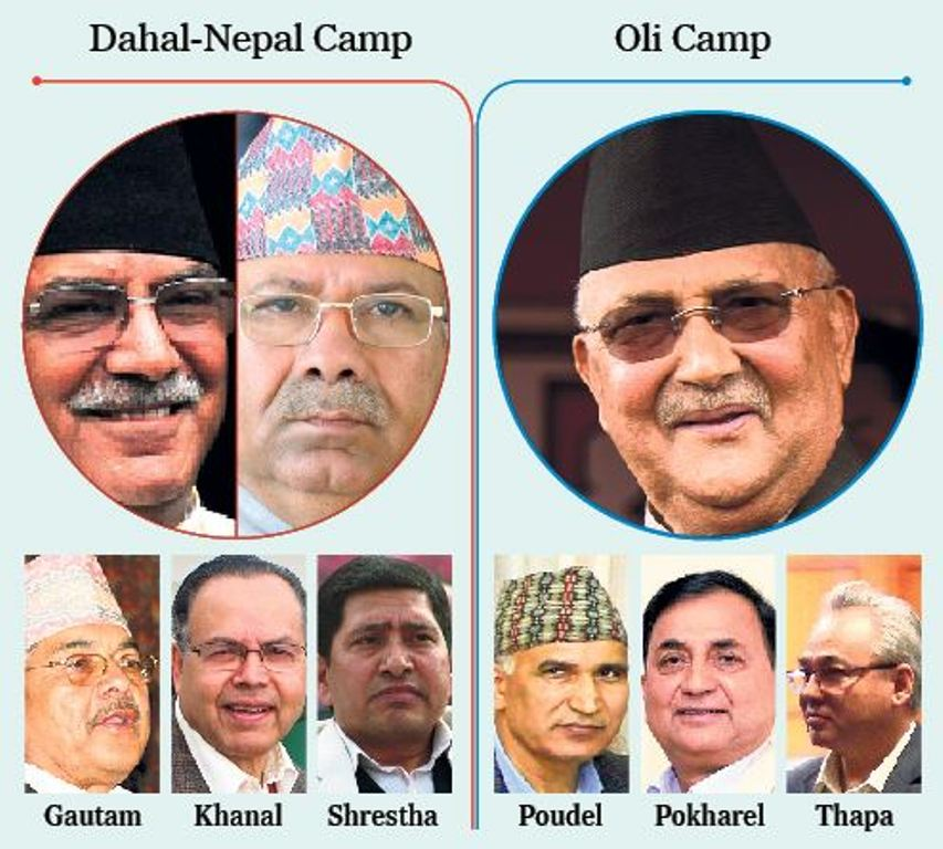 Dahal-Nepal alliance set to keep Oli in check