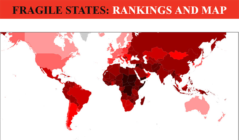 Nepal ranked 33rd most fragile state in the world