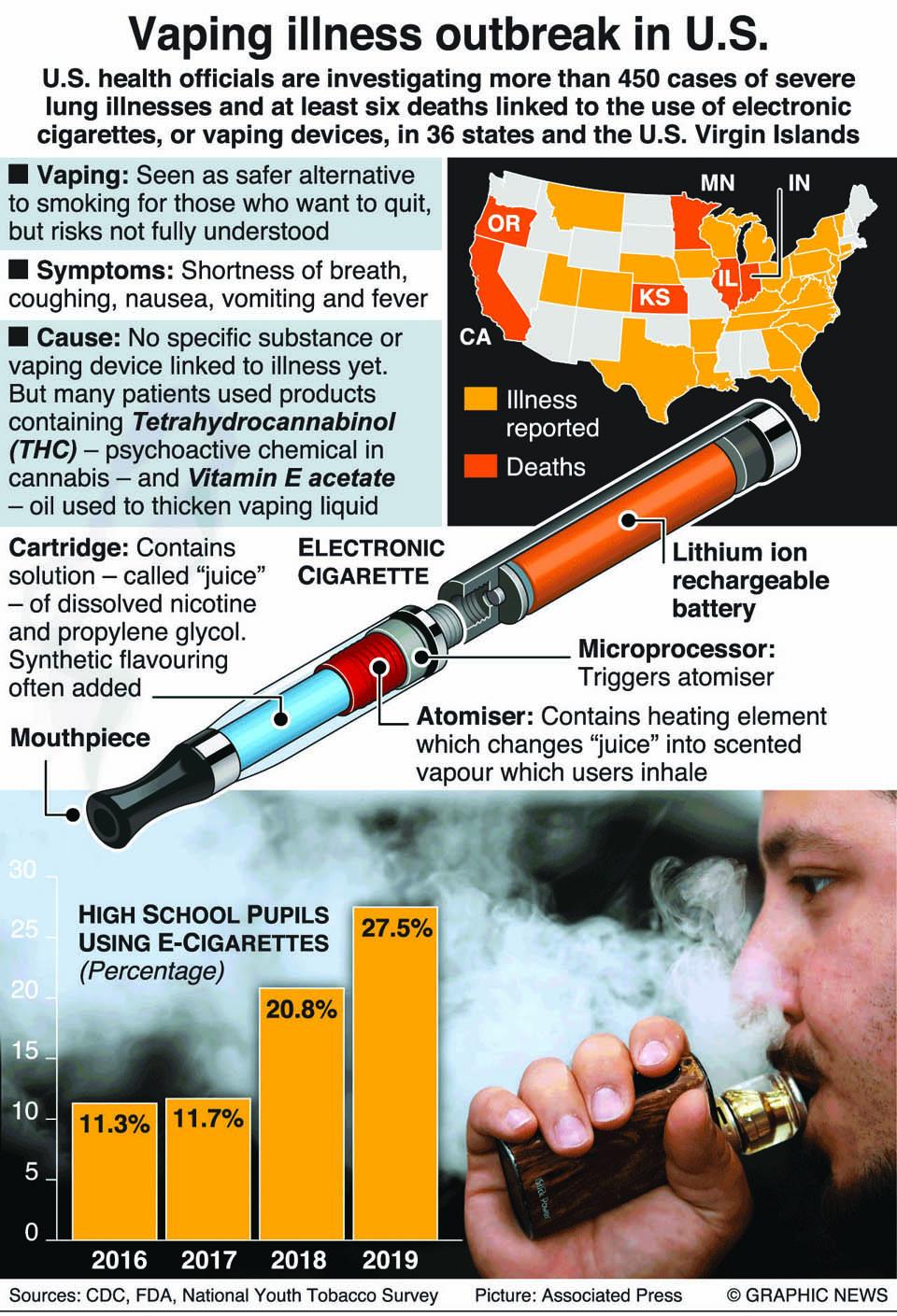 Trump plans ban on sale of flavoured e-cigarettes