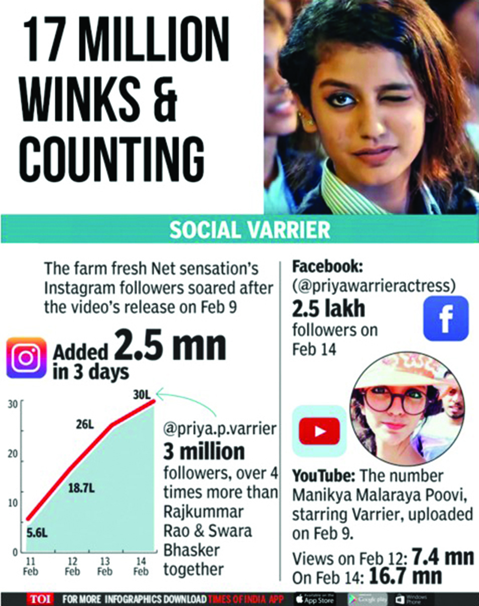 Infographics: 17 million winks and counting