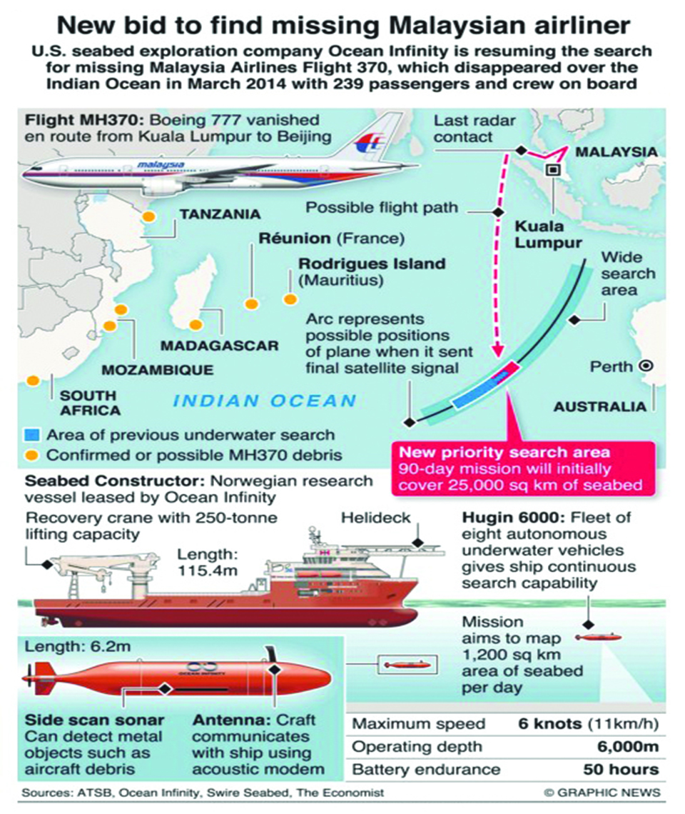 Infographics: Search resumes for missing Malaysia Airlines Flight 370
