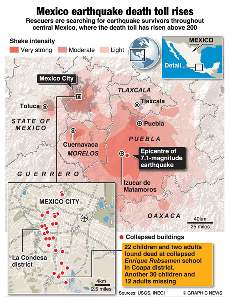 Infographics: Deadly Mexico earthquake