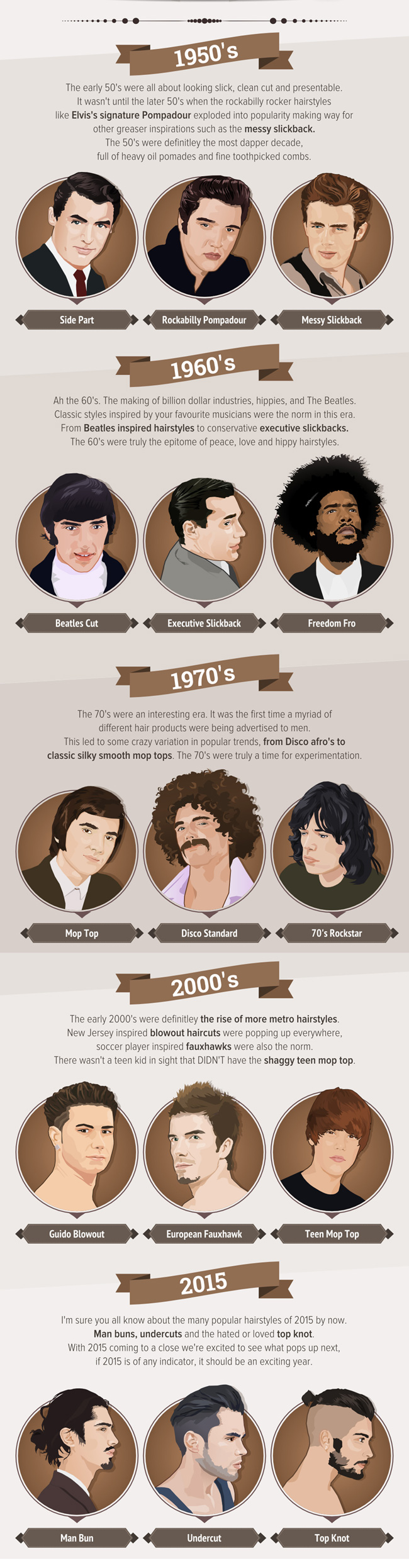 Infographics Mens Hairstyles My Republica